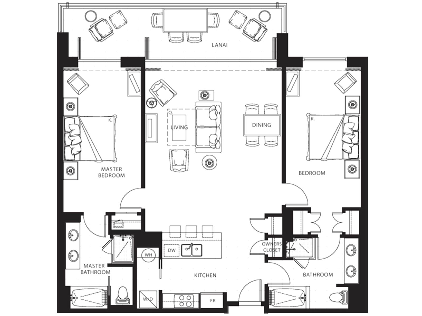 Layout Overview